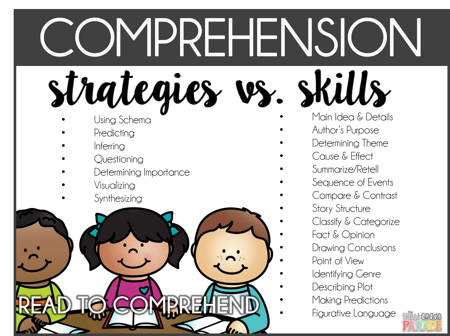 - Starting The Year With Comprehension Reading Comprehension