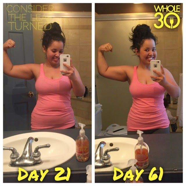 Consider the leaf TURNED.: 60 Days of Whole30 - Results | Consider ...