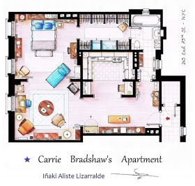 PLANO DE DEPARTAMENTO CARRIE BRADSHAW SEX ON THE CITY planosdecasas.blogspot.com