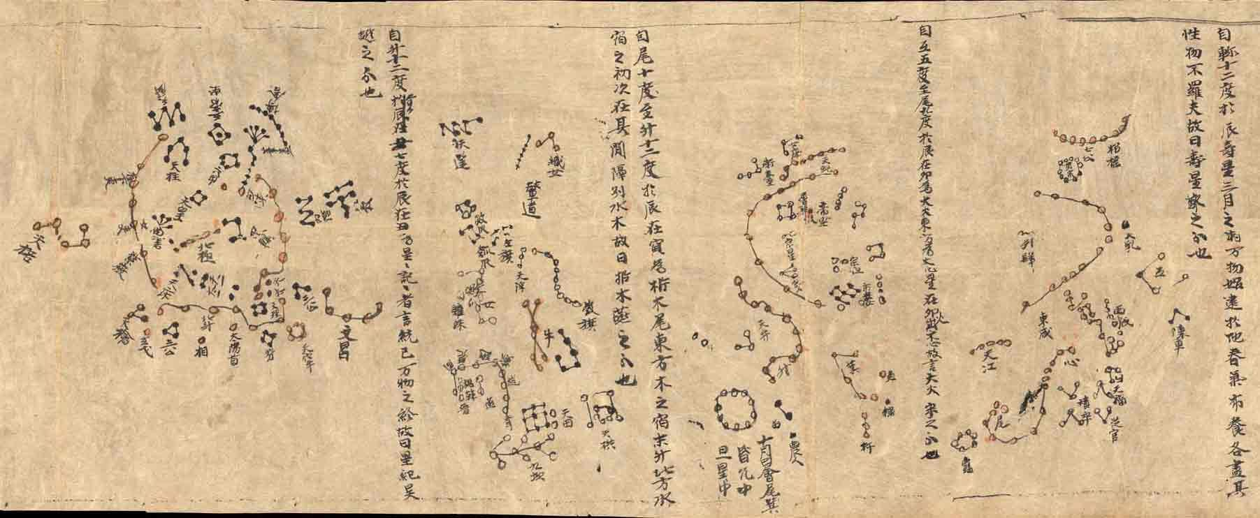 Part Of The Dunhuang Star Chart With Three Sections Of The Sky