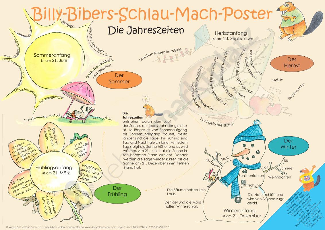 Die Jahreszeiten Billy Bibers Schlau Mach Poster Seite 1 Tiere