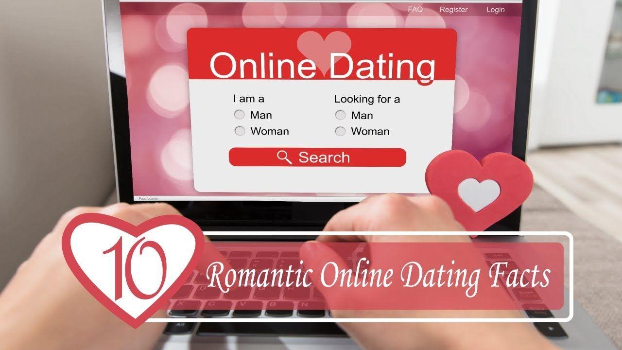 Online dating sites worldwide