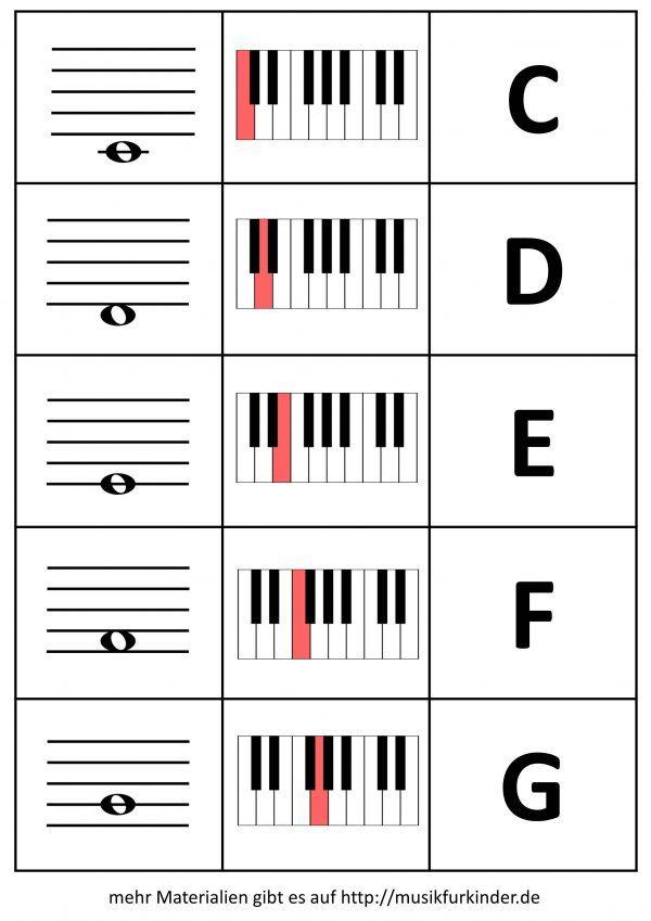 Notenmemory / Lernkarten für Keyboard oder Klavier #pianomusic