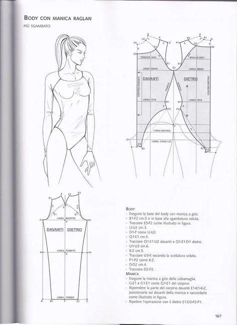 Album Archive | traje de baño | Pinterest | Costura, Ropa y Patrones