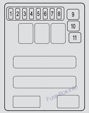 Acura MDX (YD2; 2007, 2008, 2009) Fuse box diagram