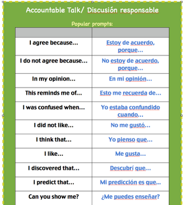 sentence starters in Spanish and English ~ good for class ...