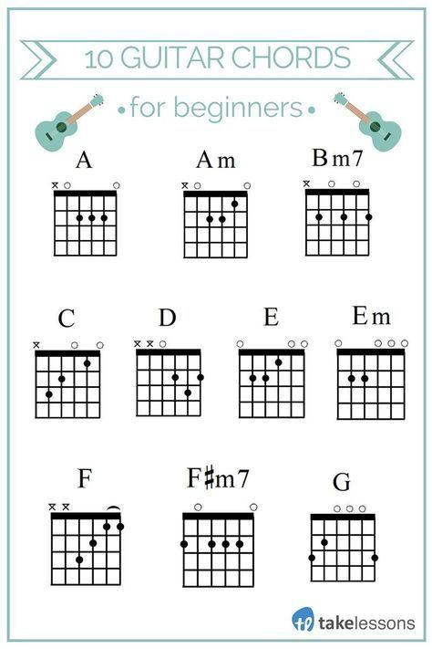 10 Easy Guitar Chords for Beginners | Pinterest | Guitar chords ...