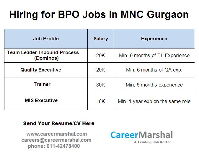 Bulk Hiring For Bpo For Top Mnc S In Gurgaon Job Bpo Team Leader
