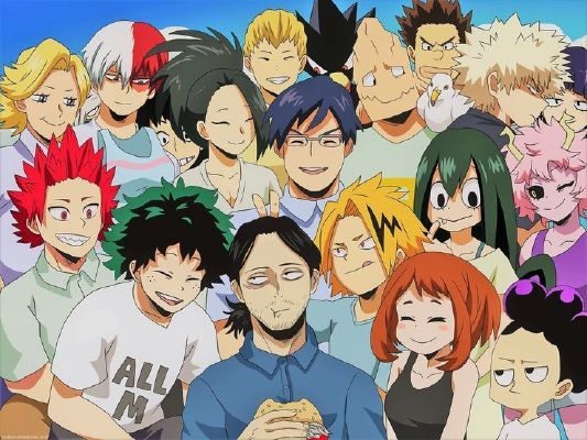 What MHA Group Are You In?