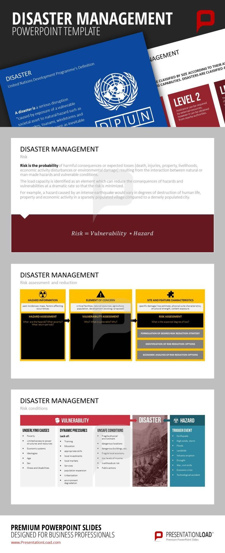 Risk Assessment Is Based On The Analysis Of Hazards And