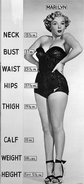 Marilyn Monroe's body... I was definitely born in the wrong era