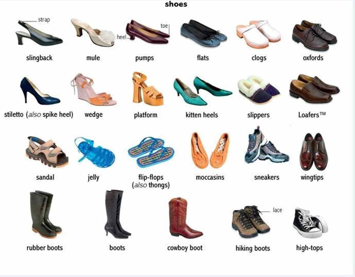 Types Of Shoes Vocabulary In English 50 Items