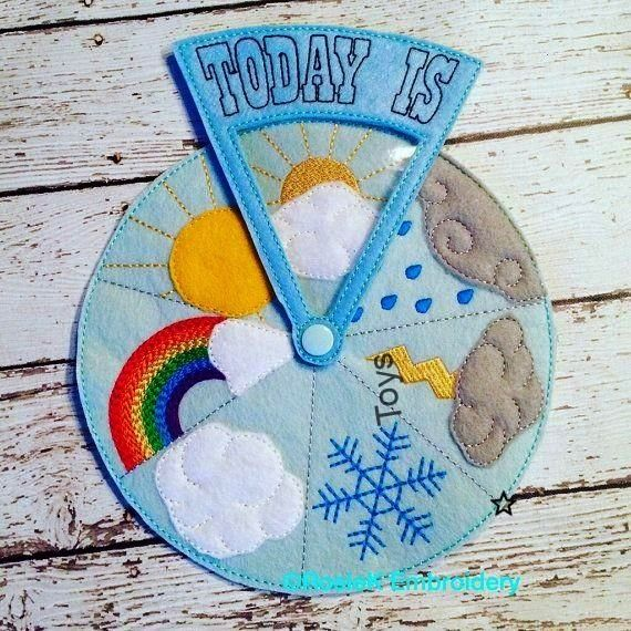 homeschool friendly weather wedge is a great tool for introducing weather to homeschool friendly weather wedge is a great tool for introducing weather to kids Spin the to...