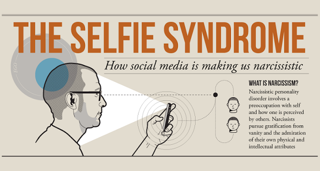 Selfie Syndrome How Social Media is Making Us Narcissistic
