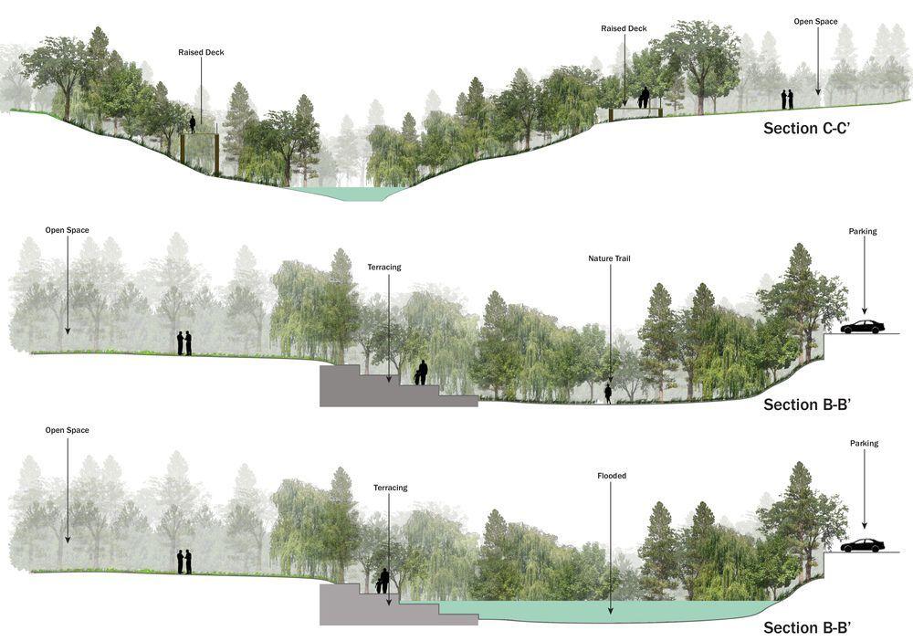 landscape architecture section