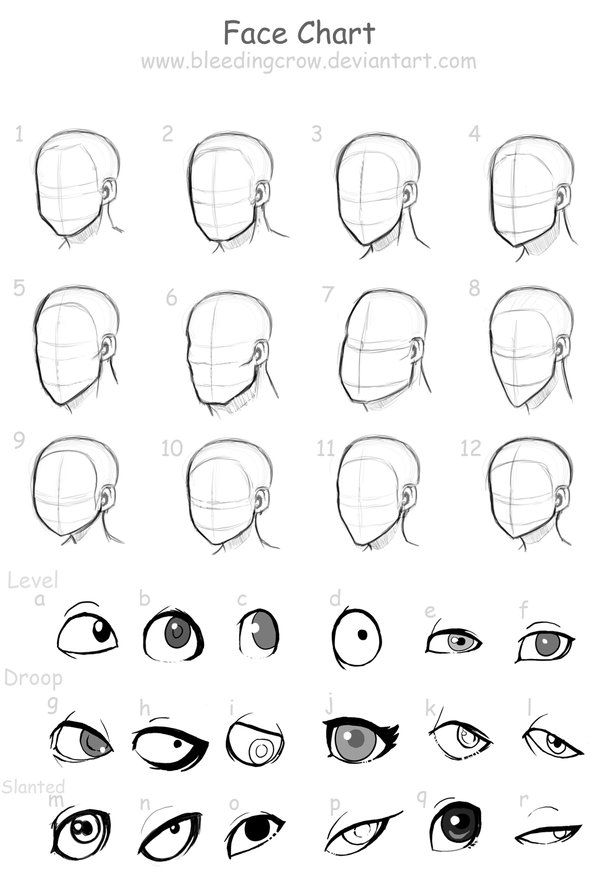 Face chart anime face shapesmale face shapesdrawing