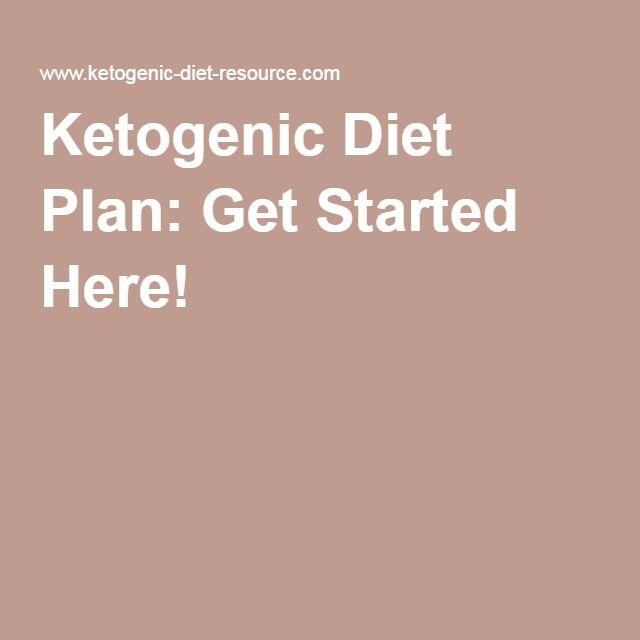 Ketogenic Diet Plan: Get Started Here! | Ketogenic Recipes | Dietas
