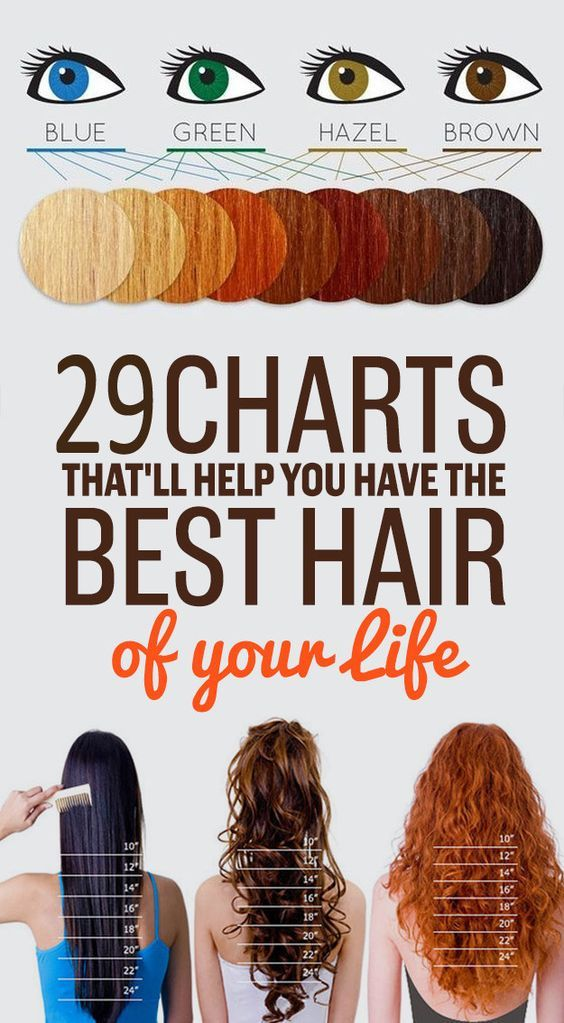 29 Must-See Charts That'll Help You Have The Best Hair Of Your Life #hairmakeup