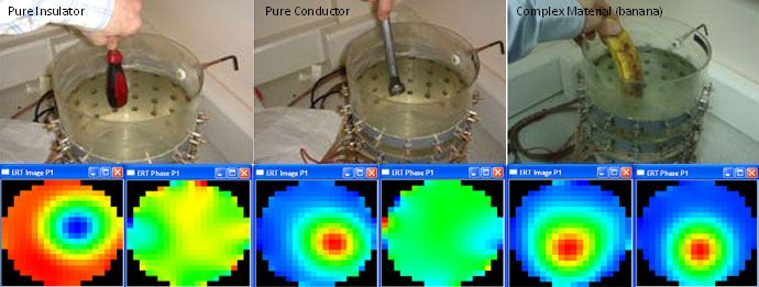 Short Commentaries for Imaging of Gas-liquid Annular Flows for Underbalanced Drilling Using Electrical Resistance Tomography