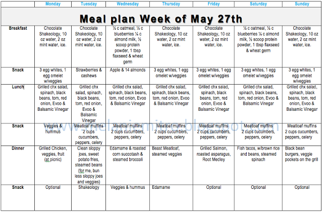 Clean Eating Stripped Week  Meal Plan And Progress Update