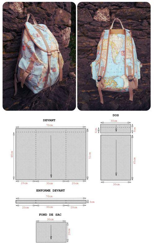 comment cr er son propre sac dos voici un patronnage simple qui pourra vous aider y voir. Black Bedroom Furniture Sets. Home Design Ideas