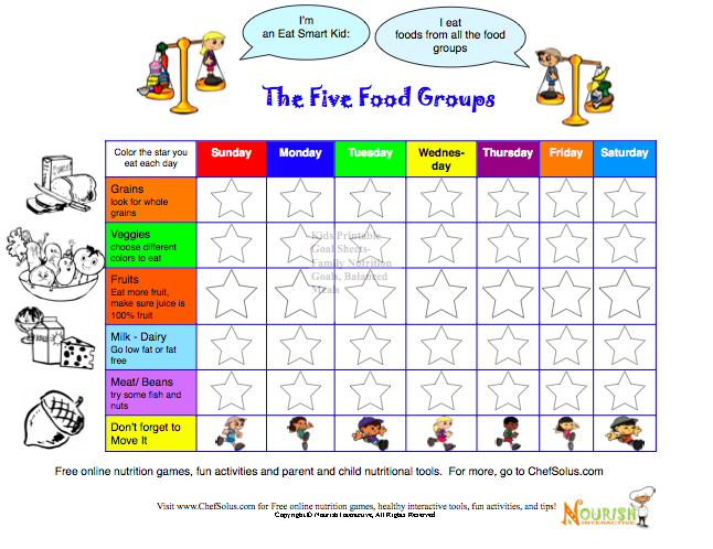 graphic relating to Food Pyramid for Kids Printable titled Printable Foodstuff Pyramid for Pupils  10 Wholesome Rules