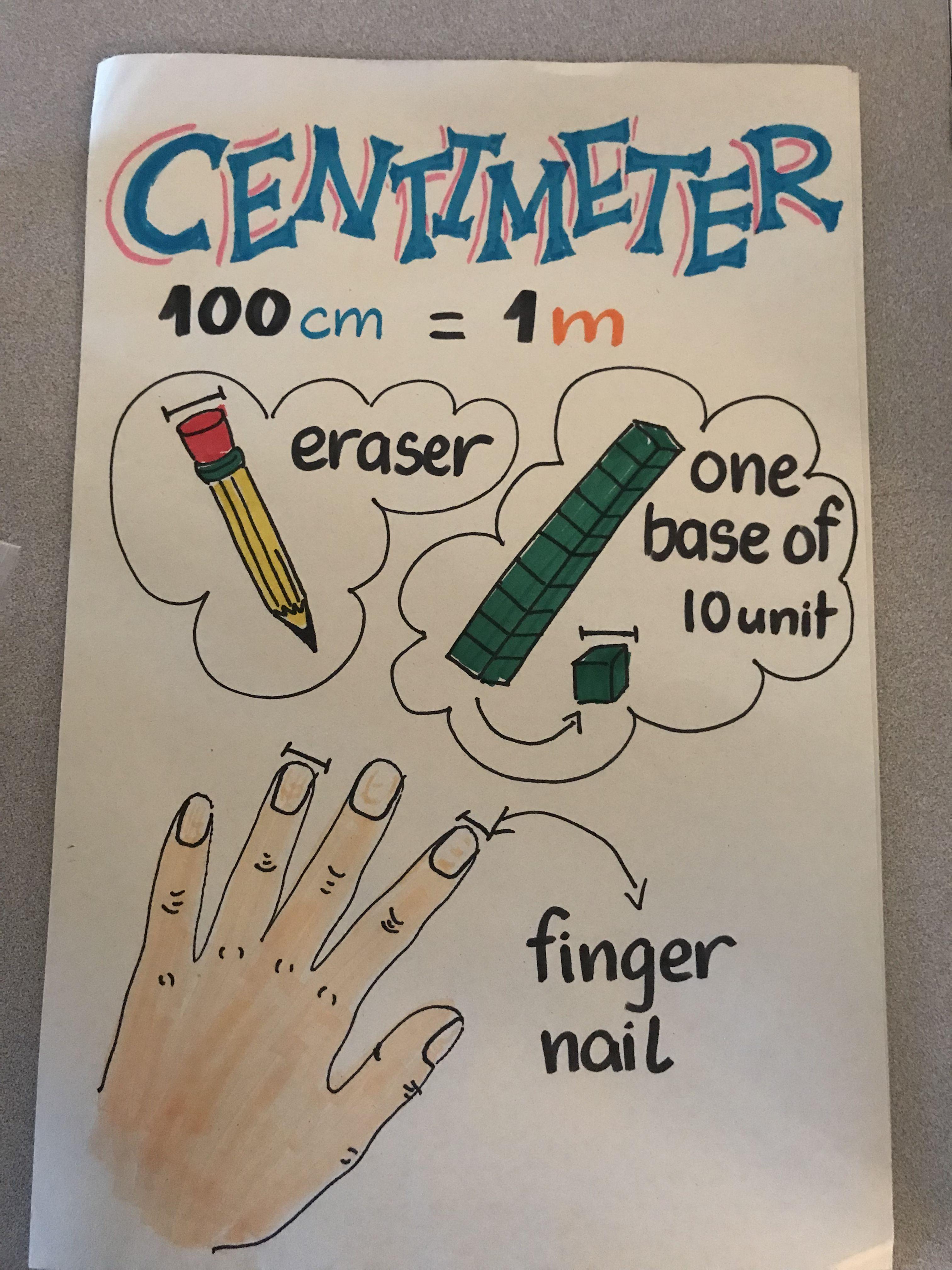 Centimeter Anchor Chart Length Measurement Anchor Chart