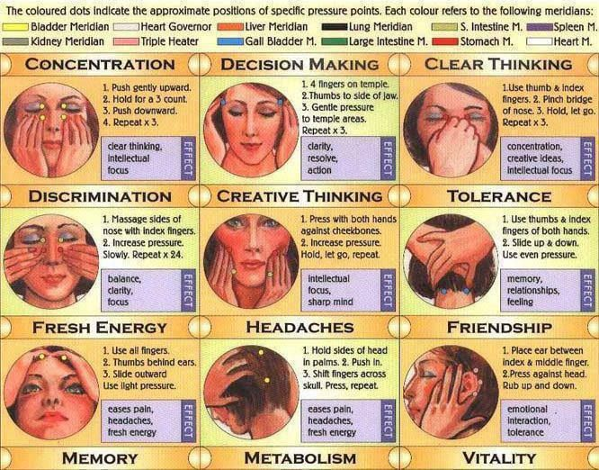 Shiatisu facial massage diets