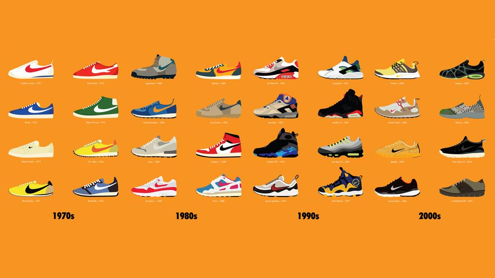 nike's most popular shoes