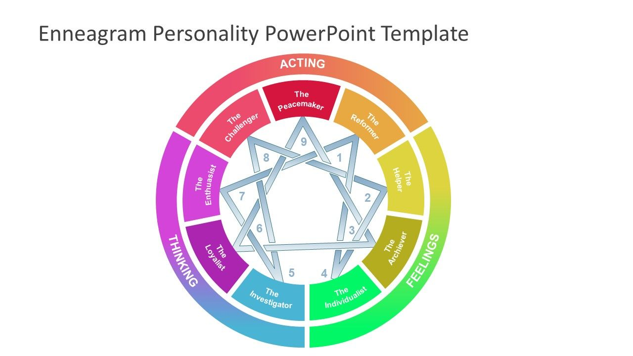 Enneagram Personality System Powerpoint Diagram Slidemodel Powerpoint Enneagram Powerpoint Slide Designs
