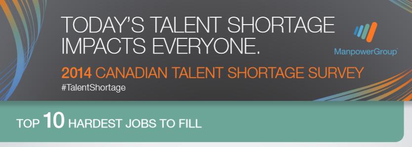 ManpowerGroup 2014 Canadian Talent Shortage Survey