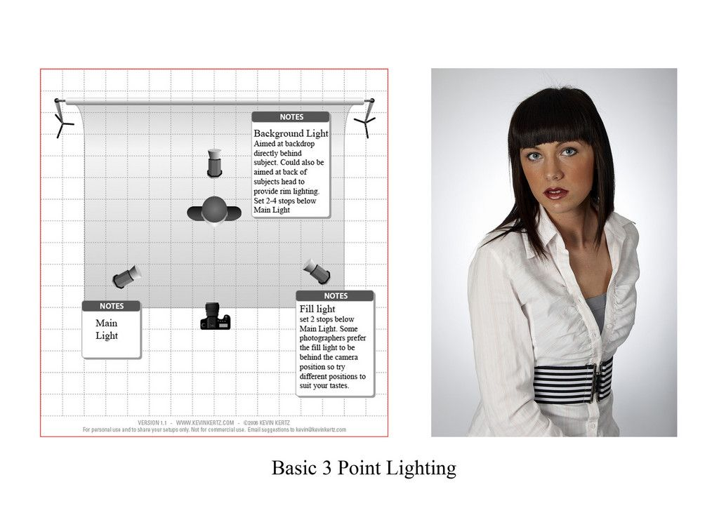 lighting diagrams with photo examples photography Portrait Lighting Setup Diagram Lighting Electrical Diagrams
