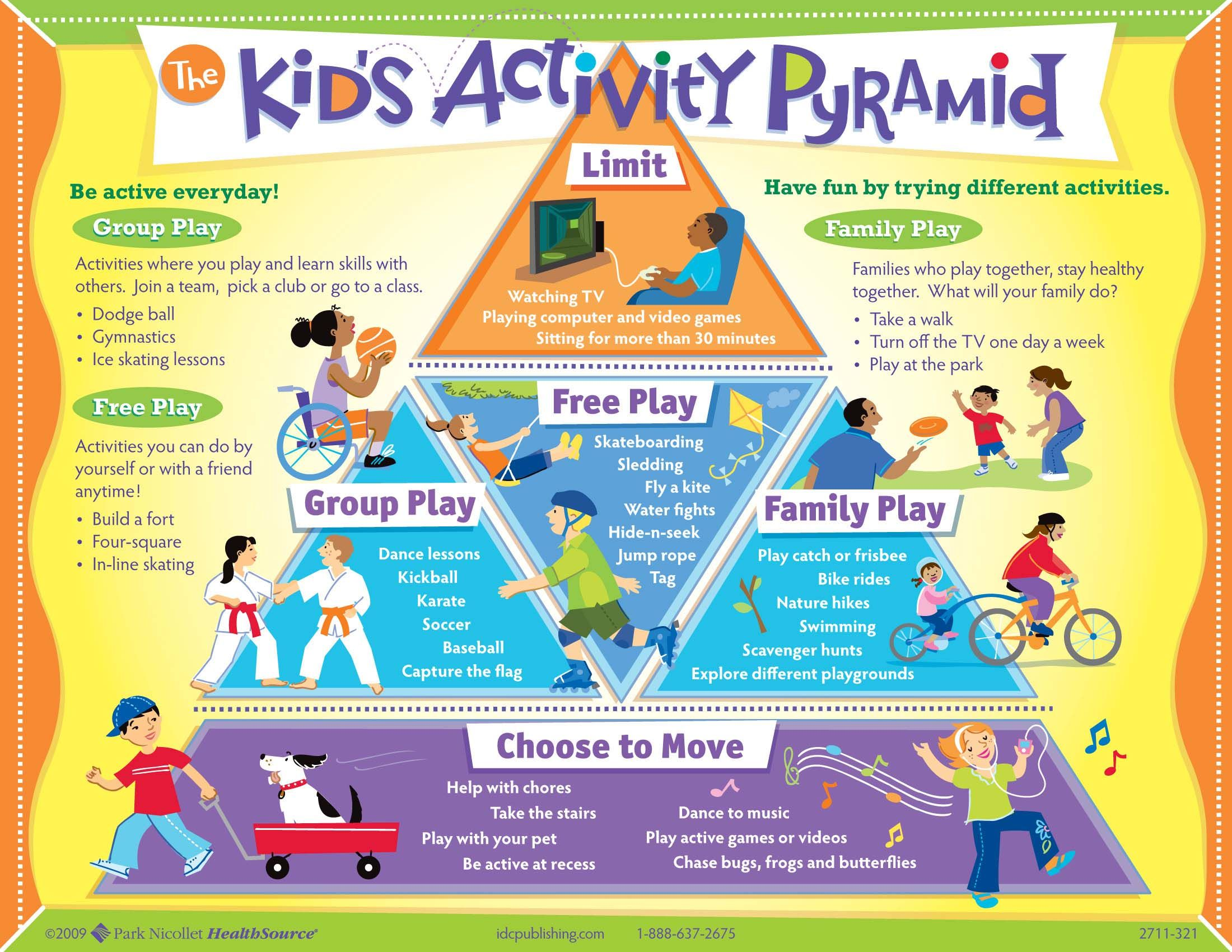 Kids Activity Pyramid
