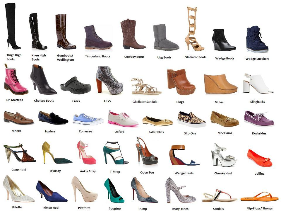 Types of Shoes More Visual Glossaries (for Her): Backpacks / Bags / Bobby  Pins / Bra Types / Hats / Belt knots / Coats / Collars / Darts / Dress  Shapes ...