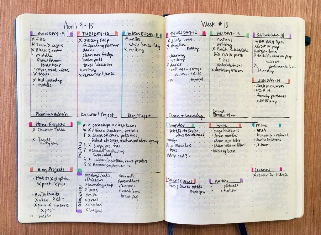 Using A Bullet Journal To Change Your Life Part 3 Get The Right Things Done Using Gtd Goals Bullet Journal Journal Bullet Journal