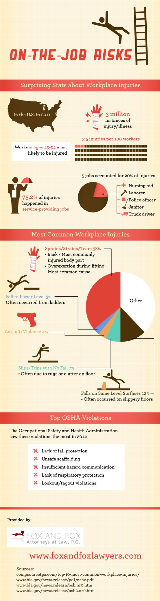 Did You Know That Sprains Strains And Tears Were The Most Common Types Of Workplace Injuries I Workplace Injury Personal Injury Personal Injury Law
