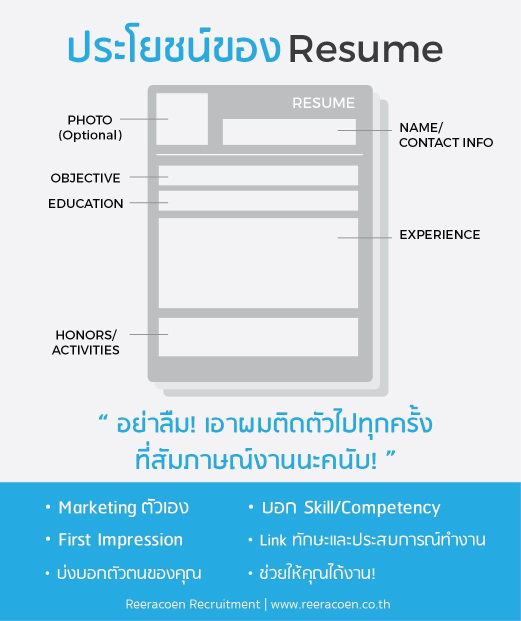 An Importance of RESUME ประโยชน์ของ Resume #Reeracoen Recruitment ...