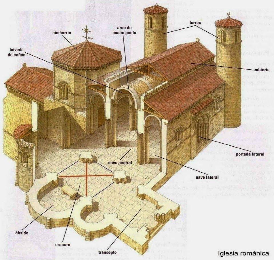 Arte rom nico clase de ciencias sociales villages - Alzado arquitectura ...
