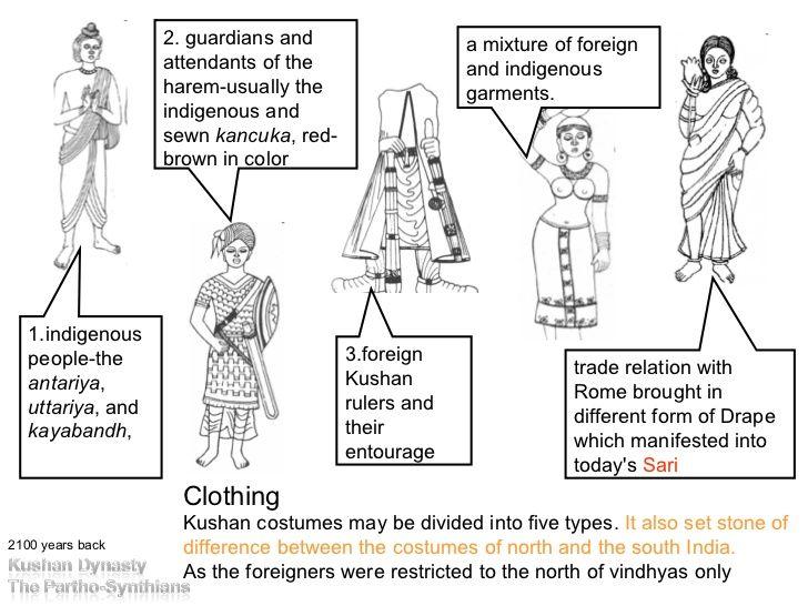 Images of gupta period dress