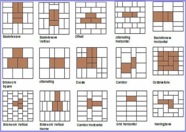 brick pattern tile layout