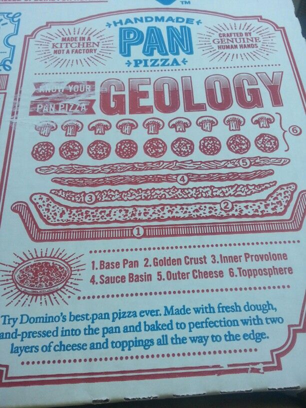 Law of superposition on a pizza! Earth & Universe