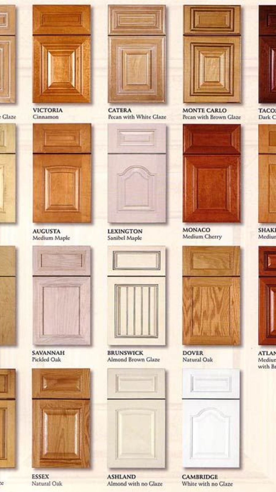 Kitchen Cabinet Door Styles In 2020 Types Of Kitchen Cabinets Kitchen Cabinet Door Styles Kitchen Cabinet Styles