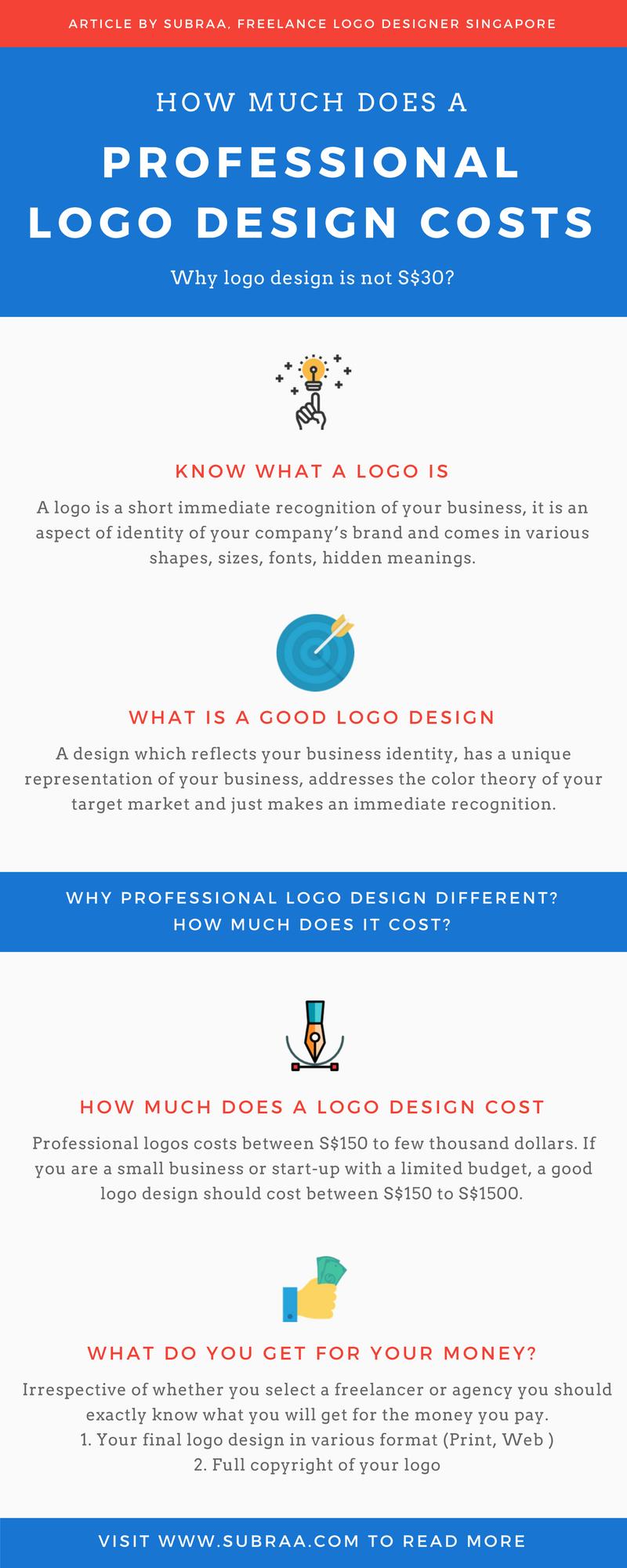 Web Design Quotation Generator Web Design Quotes Web Design Proposal Web Design