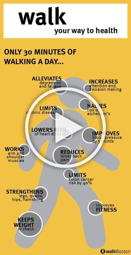 Walk Your Way To #Health  @10MillionMiler #infographic #Exercise #Fitness #walking #Infographic RT @...