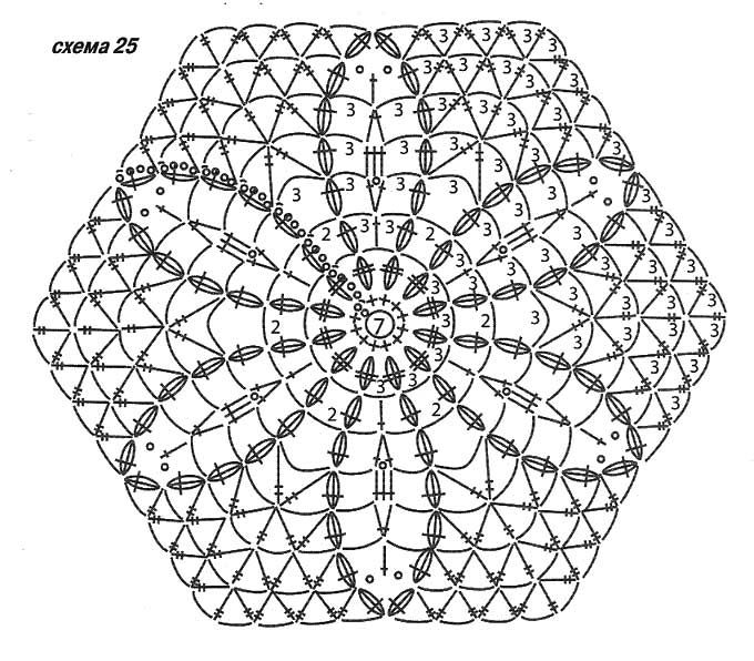 dress crochet flower esagonale | Crochet Flowers _ وردات كروشيه ...