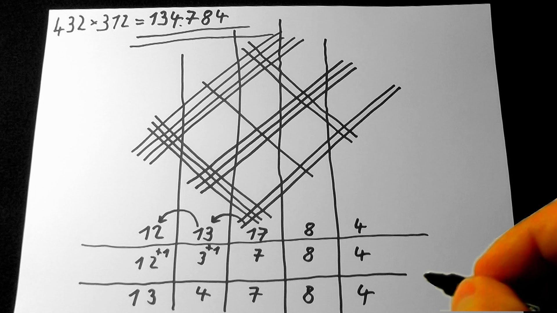 Ancient Oriental Chinese Maya Japanese Multiplication Method You Have To Draw A Line For