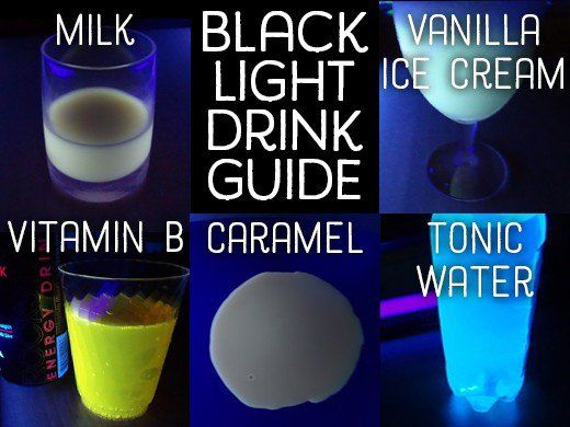 How to Make Drinks That Glow in the Dark | Beverage, Halloween ...