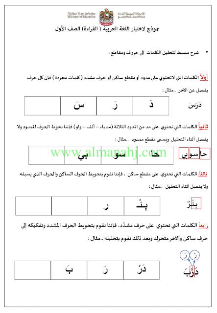 الصف الأول الفصل الثاني لغة عربية 2018 2019 نموذج اختبار قراءة موقع المناهج Map Map Screenshot