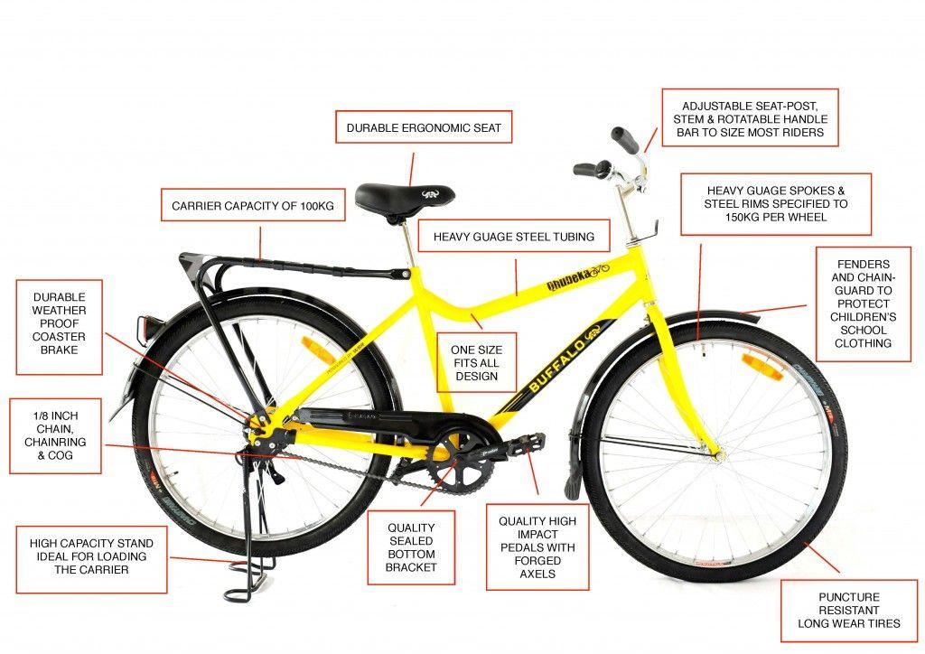 Qhubeka Buffalo Bicycle Diagram Bicycle Photos Pinterest