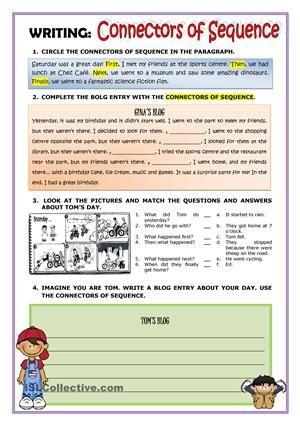 Research paper essential question lesson plan
